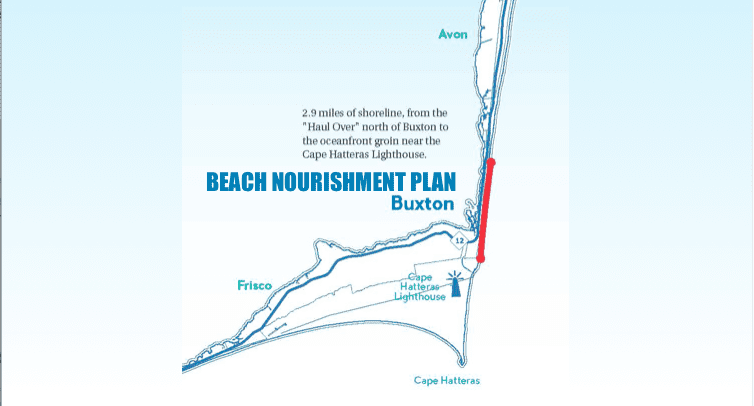 Informational Meeting For Buxton Beach Nourishment Project Cape
